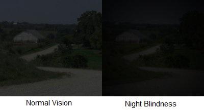 night-blindness-compare
