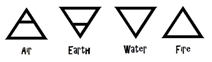 4_alchemical_symbols_elements_by_zeldaboyz-d4370wh