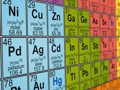 Periodic-Table-3
